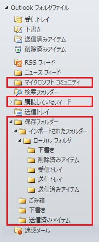 WLM_OL_export_07_2010